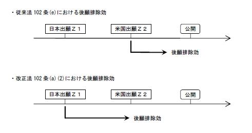 従来法と改正法における先願の後願排除効